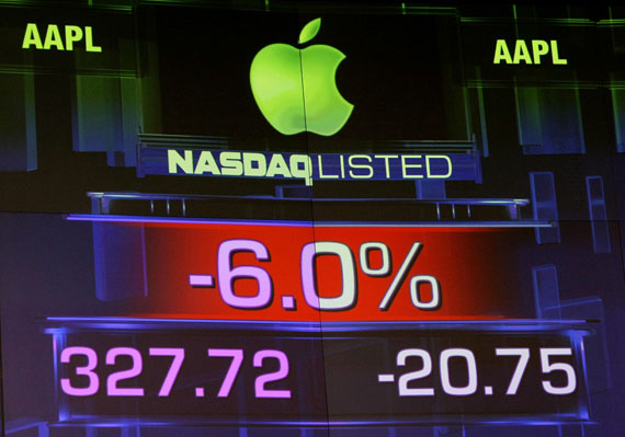 Apple's shares