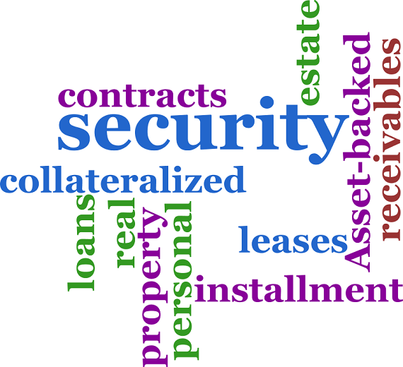 Asset Backed Security